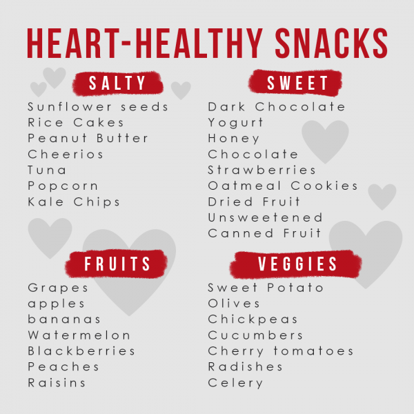 Square HeartHealthySnacks v2