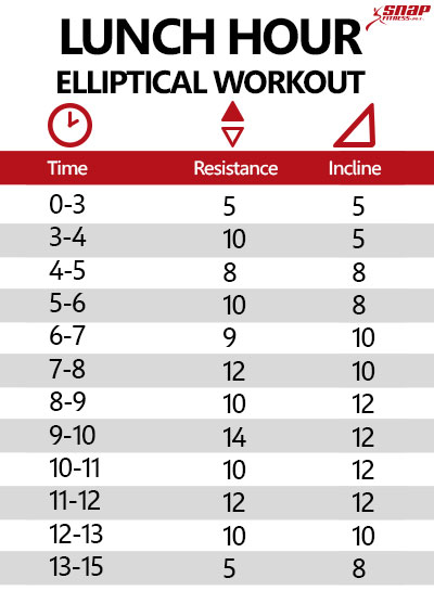 Lunch Hour Elliptical Workout – Snap Fitness USA